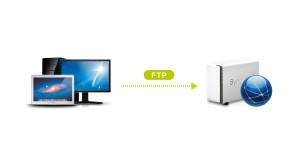 Synology NAS via FTP